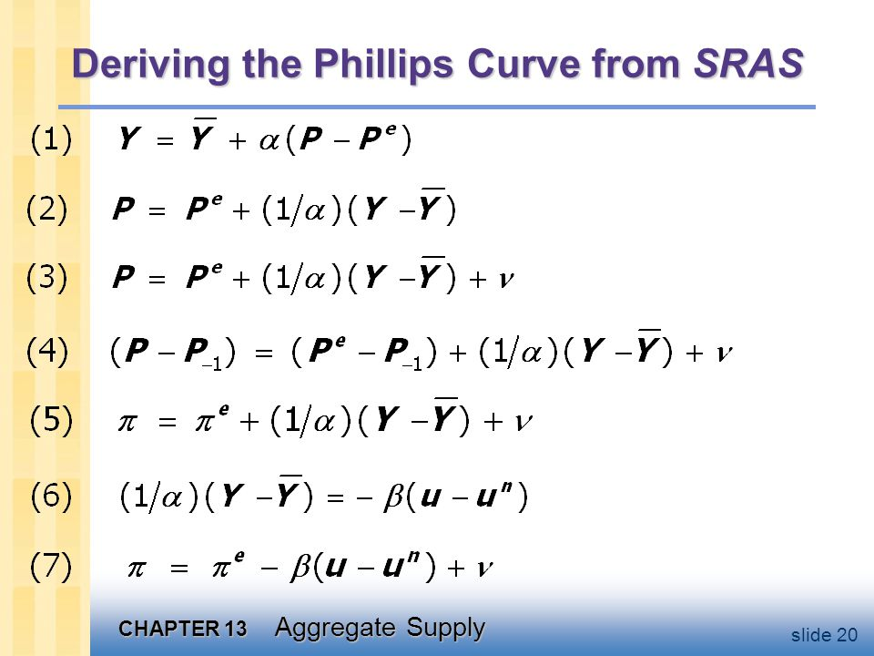 The Phillips Curve and SRAS