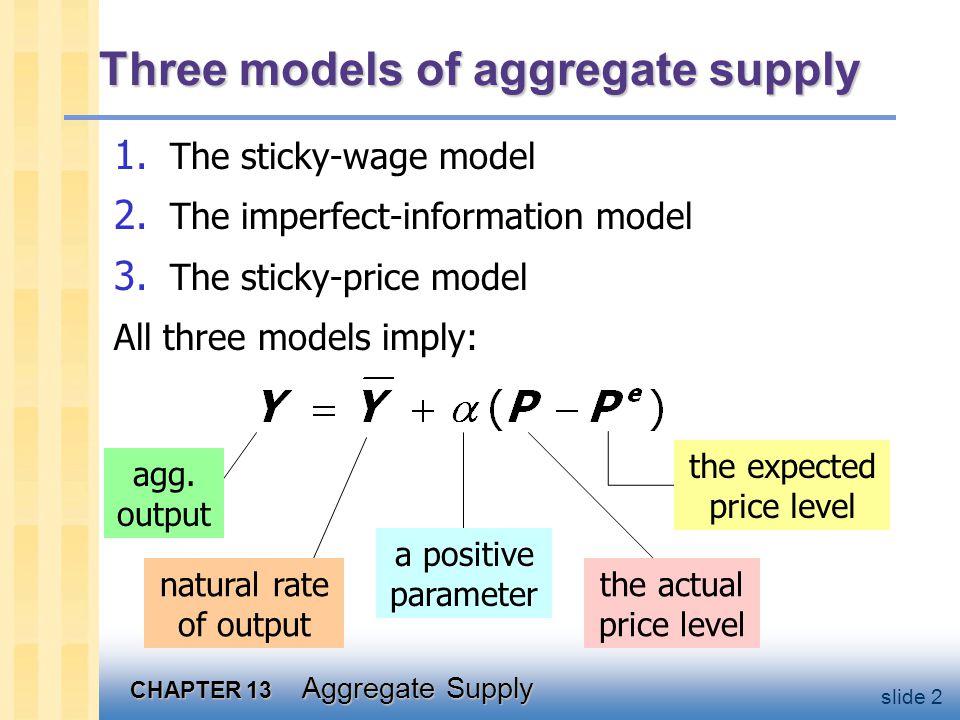 The sticky-wage model