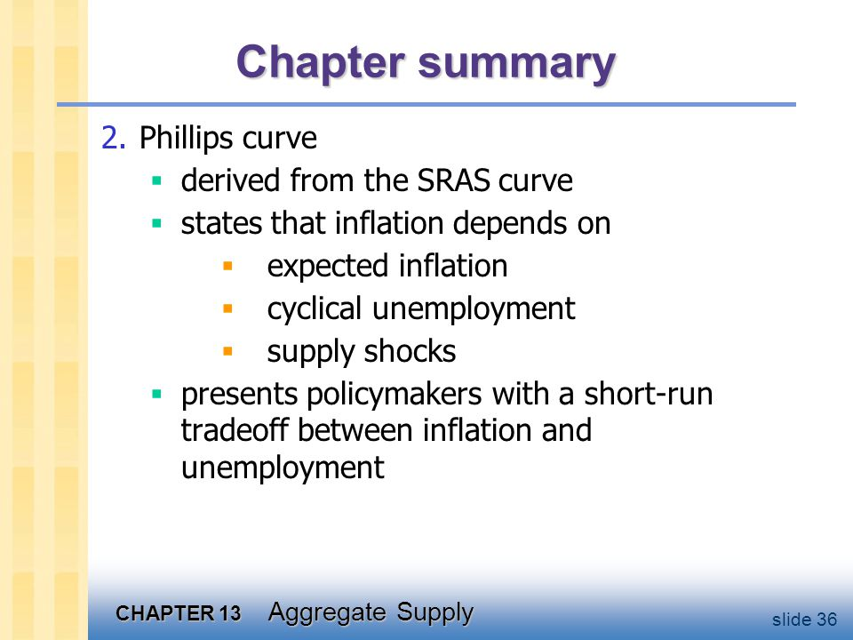 Chapter summary 3. How people form expectations of inflation