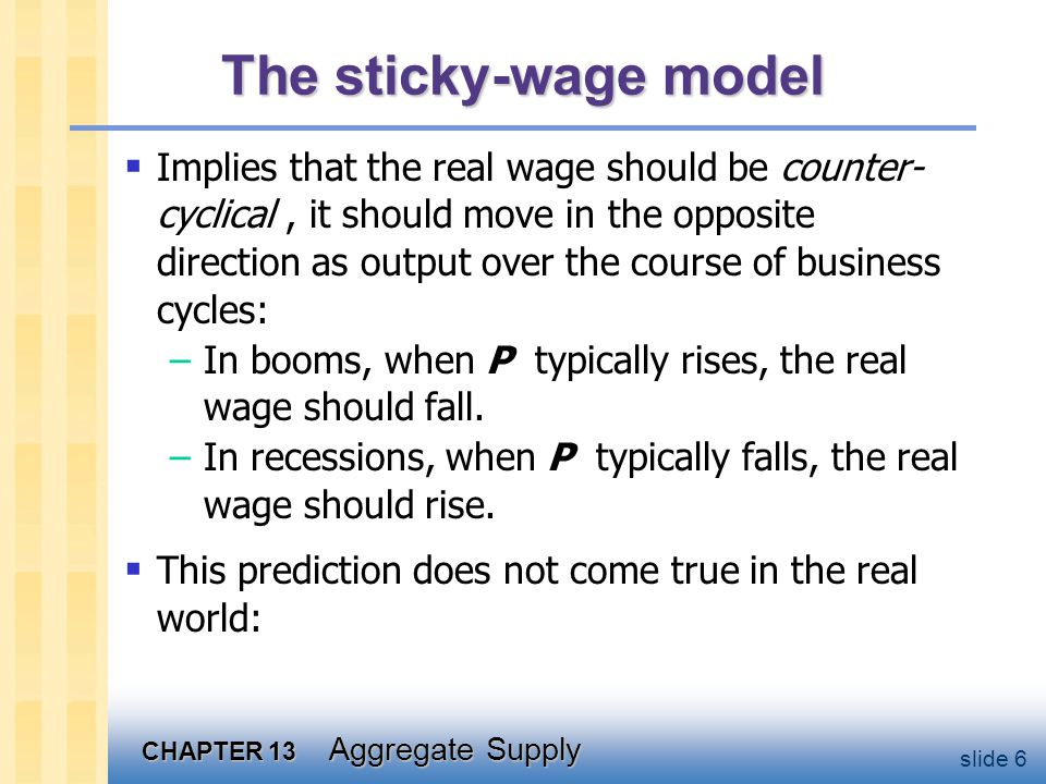 The cyclical behavior of the real wage