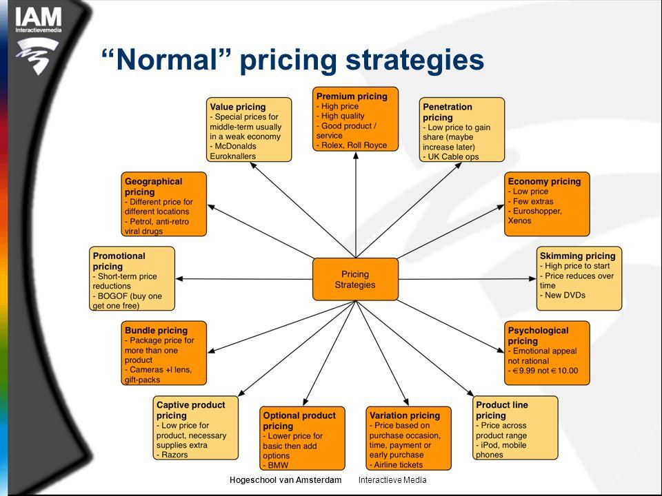 Normal pricing strategies