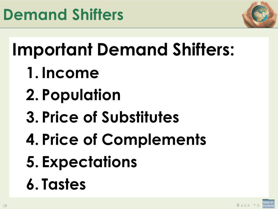 Important Demand Shifters: