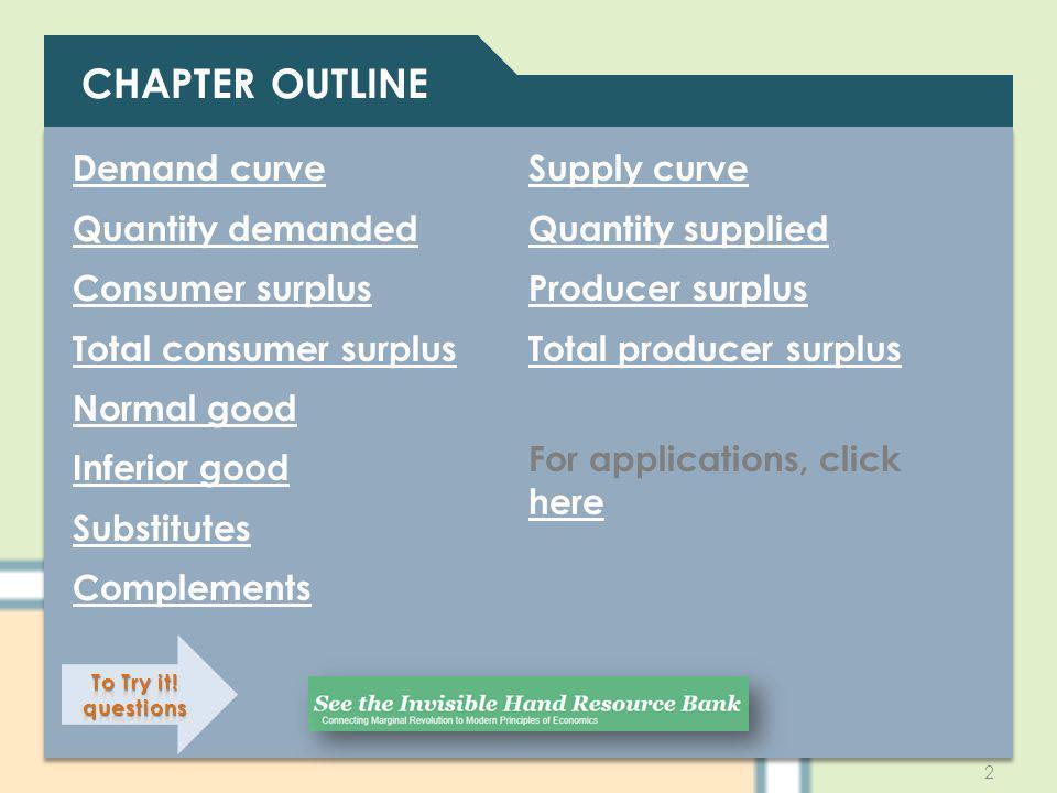 Total consumer surplus Total producer surplus Normal good