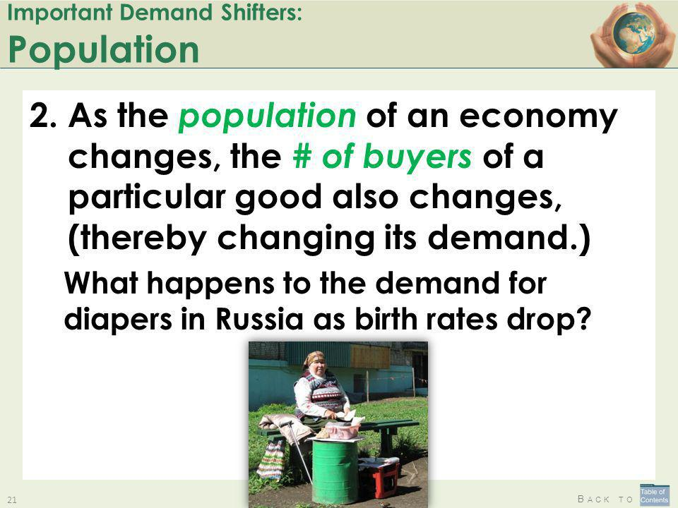 Important Demand Shifters: Population