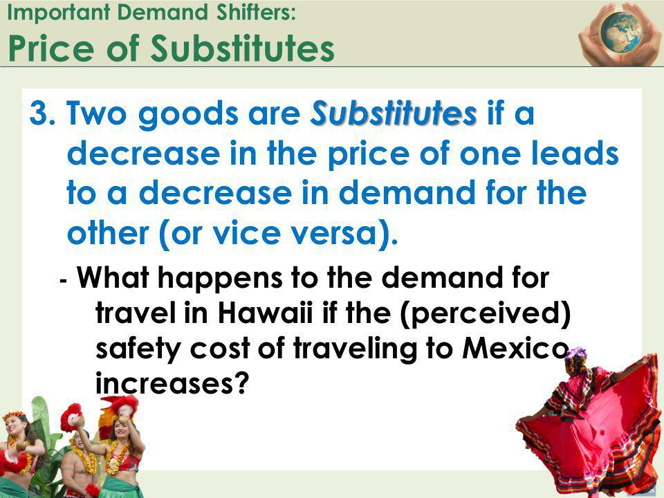 Important Demand Shifters: Price of Substitutes