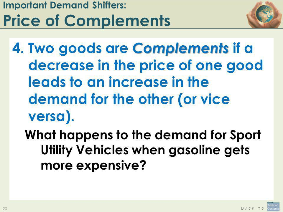 Important Demand Shifters: Price of Complements