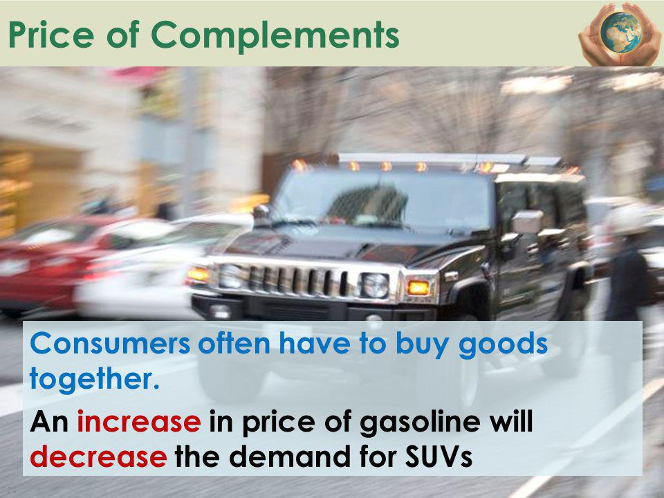 Price of Complements Consumers often have to buy goods together.