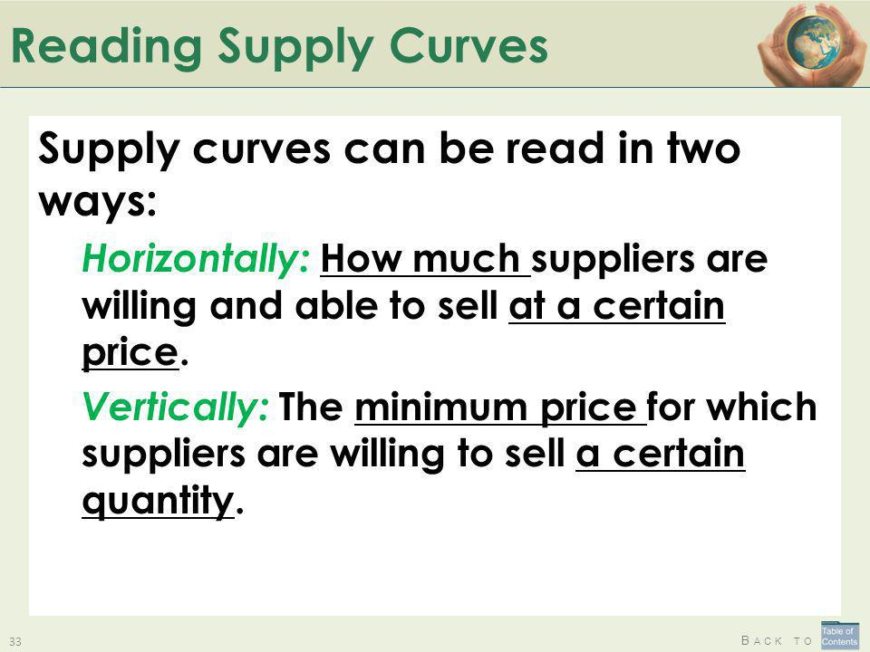 Reading Supply Curves Supply curves can be read in two ways: