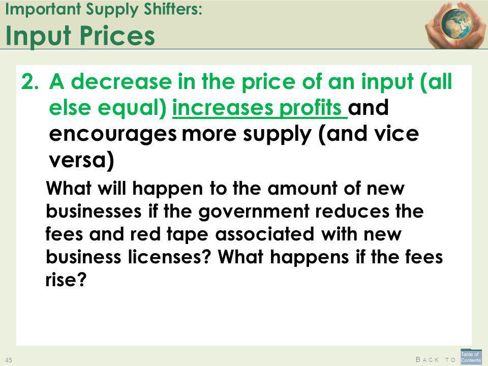 Important Supply Shifters: Input Prices