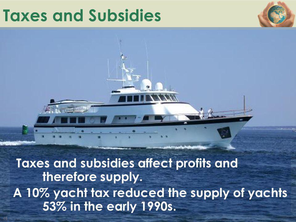 Taxes and Subsidies Seems like a good thing to tax….