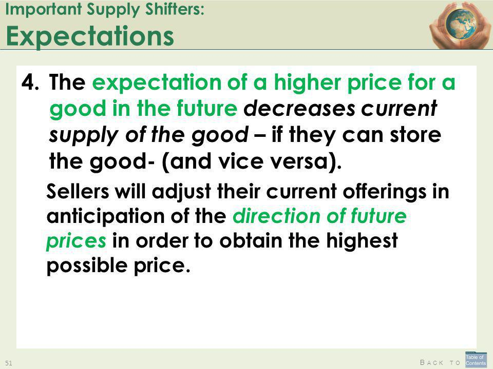 Important Supply Shifters: Expectations