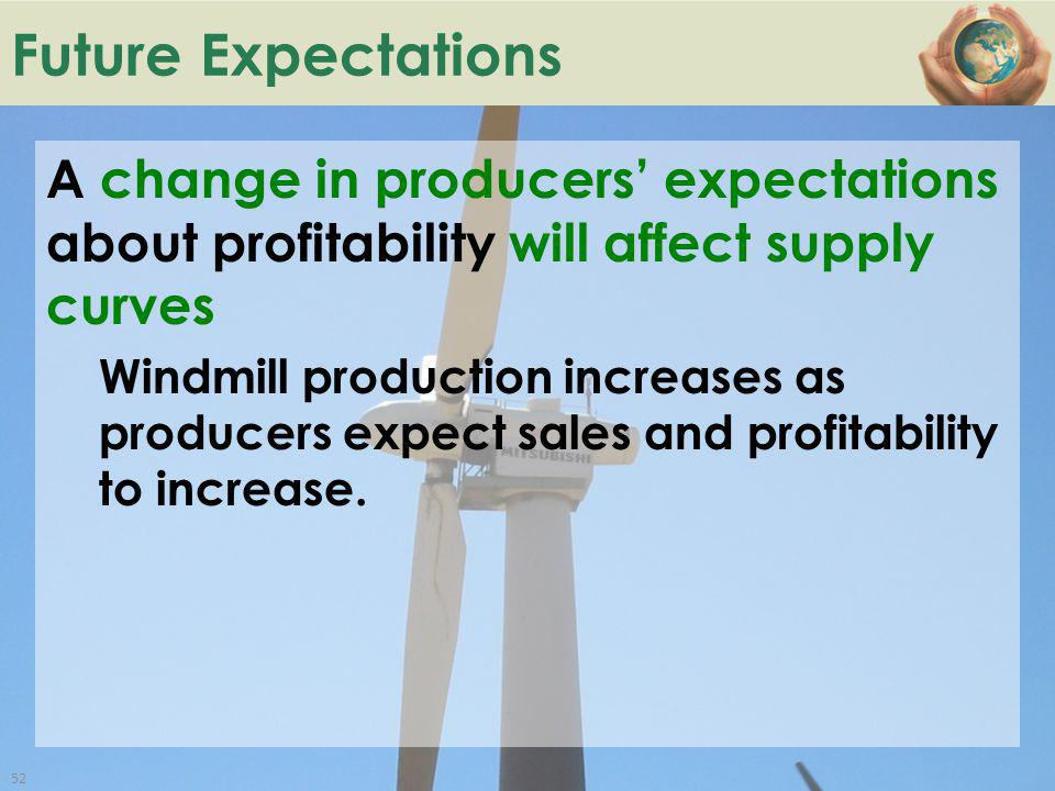 Future Expectations A change in producers' expectations about profitability will affect supply curves.