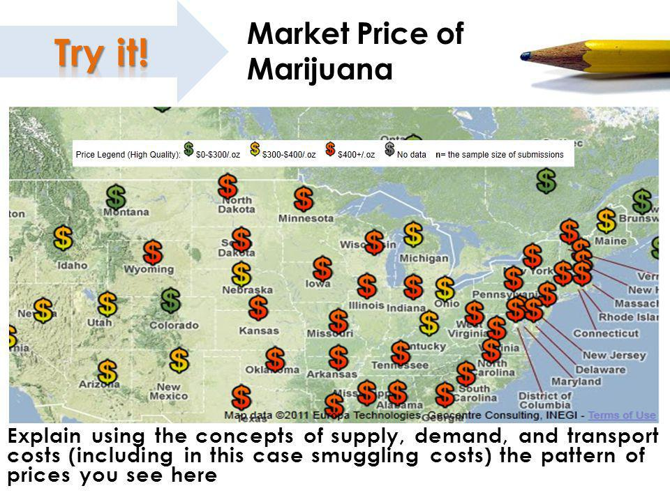 Market Price of Marijuana