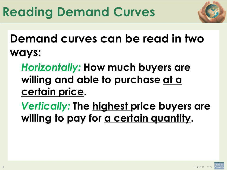 Reading Demand Curves Demand curves can be read in two ways: