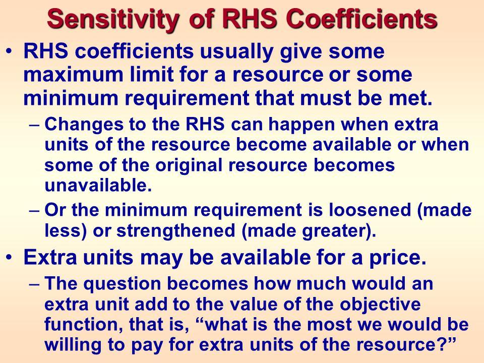 Sensitivity of RHS Coefficients