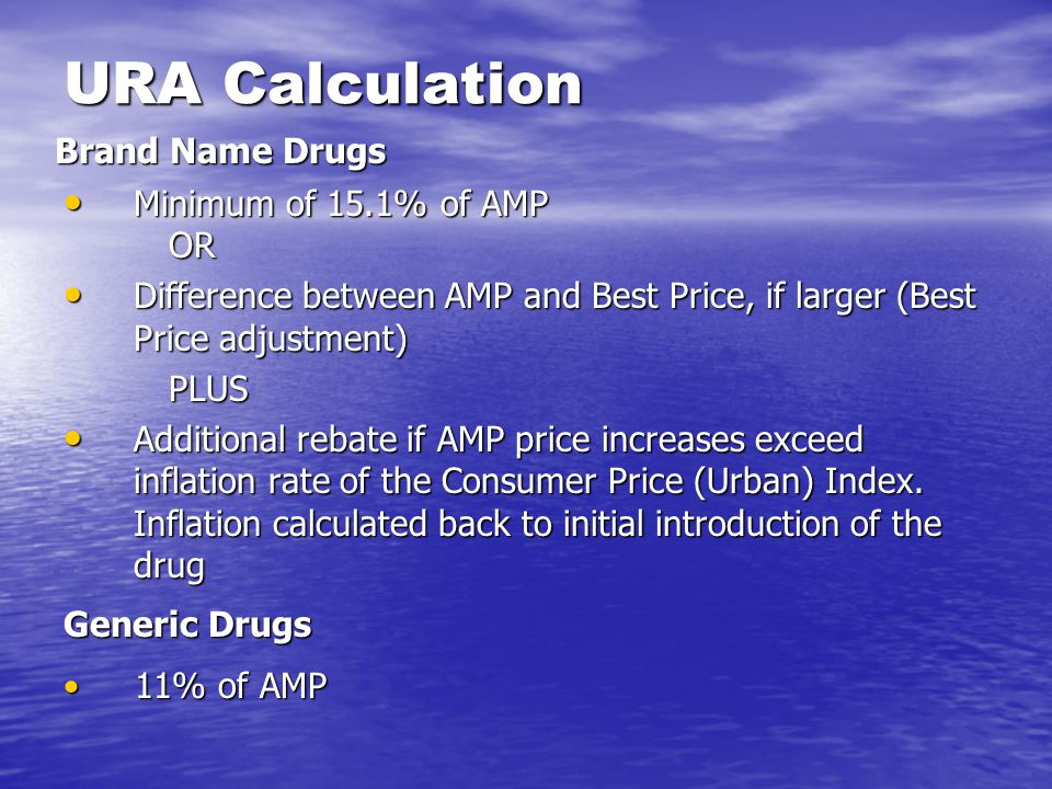 URA Calculation Brand Name Drugs Minimum of 15.1% of AMP OR