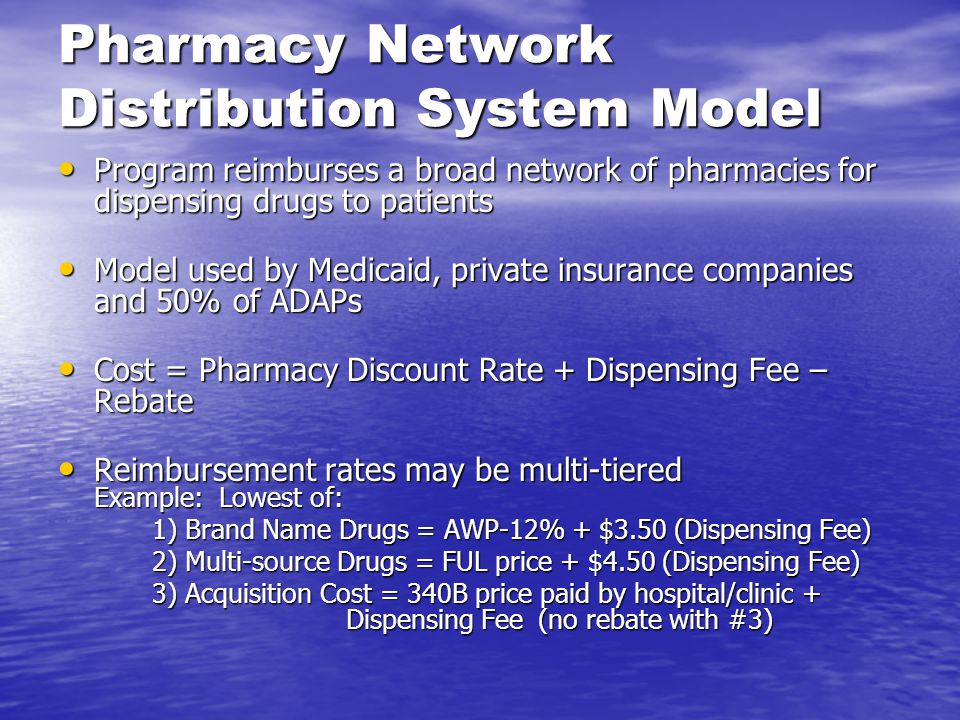 Pharmacy Network Distribution System Model
