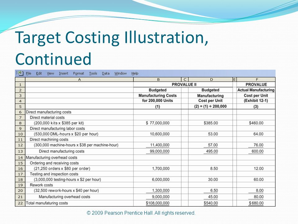 Target Costing Illustration, Continued