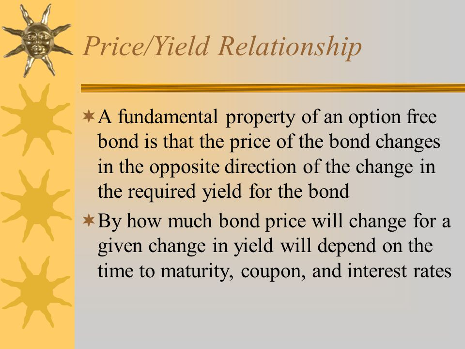 Price/Yield Relationship