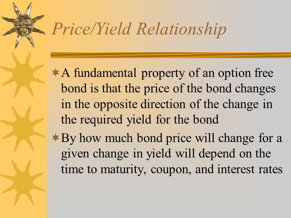 Price/Yield Relationship