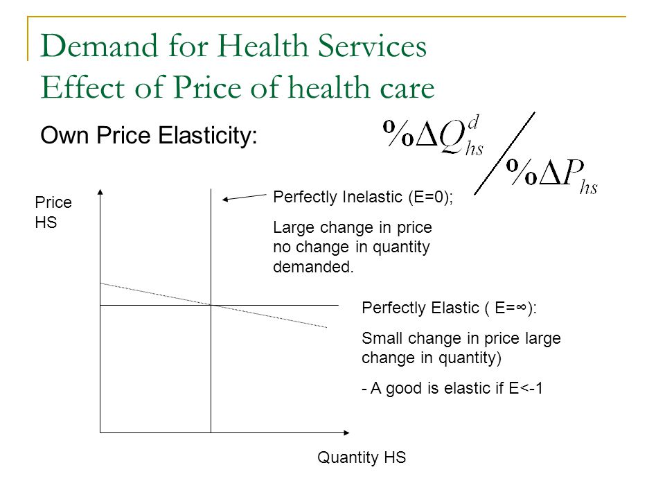 Demand for Health Services Effect of Price of health care
