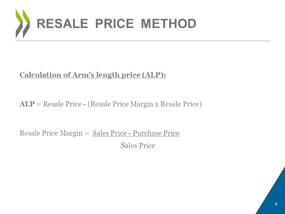 RESALE PRICE METHOD Sales Price