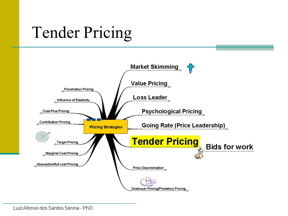 Tender Pricing