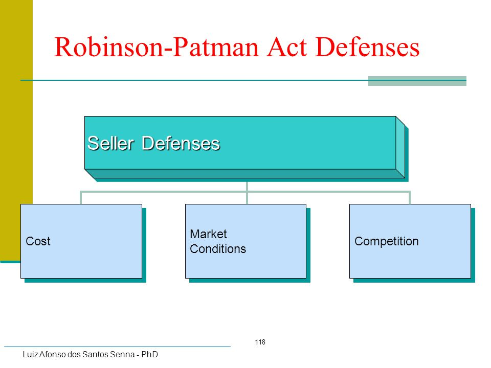 Robinson-Patman Act Defenses