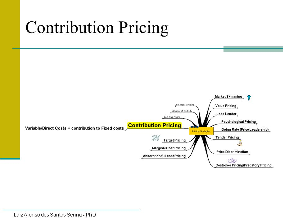 Contribution Pricing