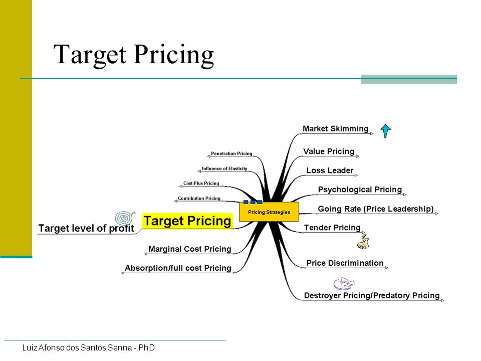 Target Pricing