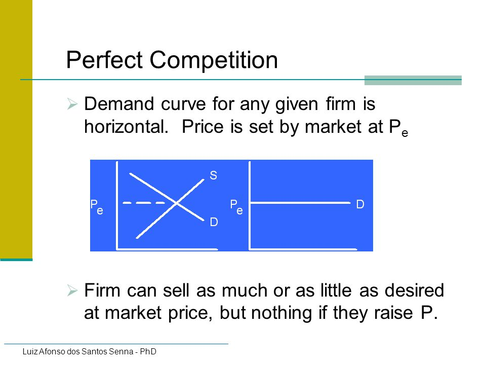 Perfect Competition Demand curve for any given firm is horizontal. Price is set by market at Pe.