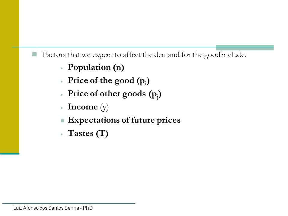 Price of other goods (pj) Income (y) Expectations of future prices