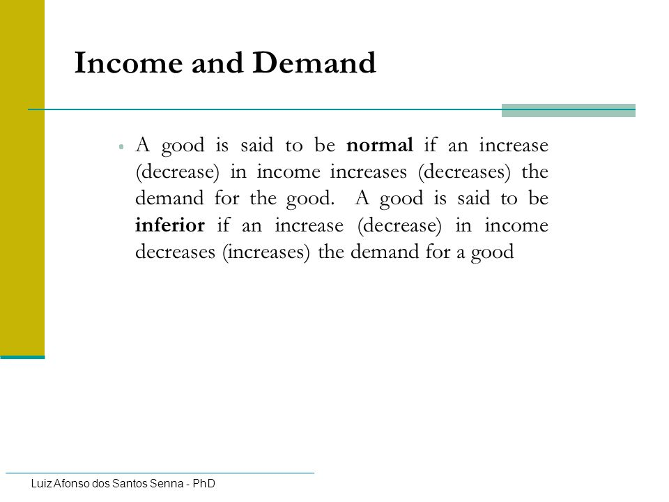 Income and Demand