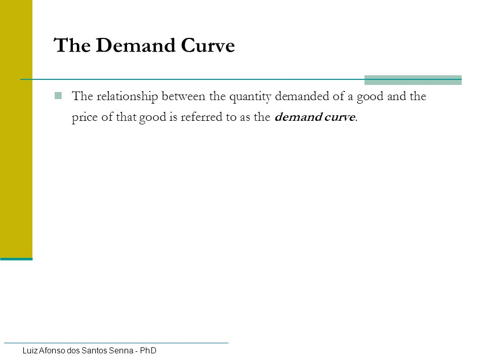 The Demand Curve The relationship between the quantity demanded of a good and the price of that good is referred to as the demand curve.