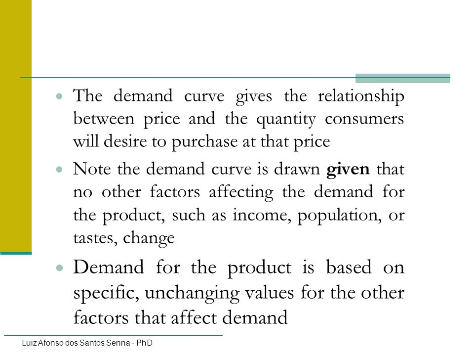The demand curve gives the relationship between price and the quantity consumers will desire to purchase at that price