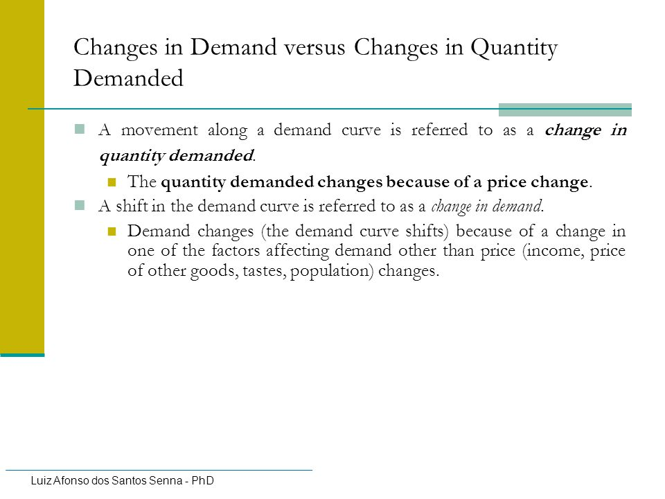Changes in Demand versus Changes in Quantity Demanded