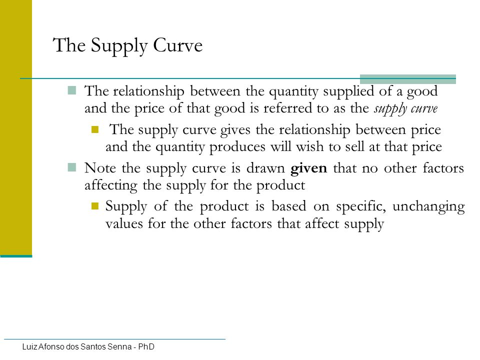 The Supply Curve The relationship between the quantity supplied of a good and the price of that good is referred to as the supply curve.