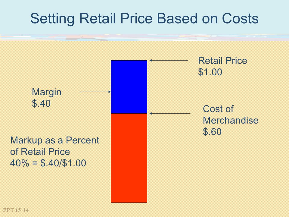Setting Retail Price Based on Costs