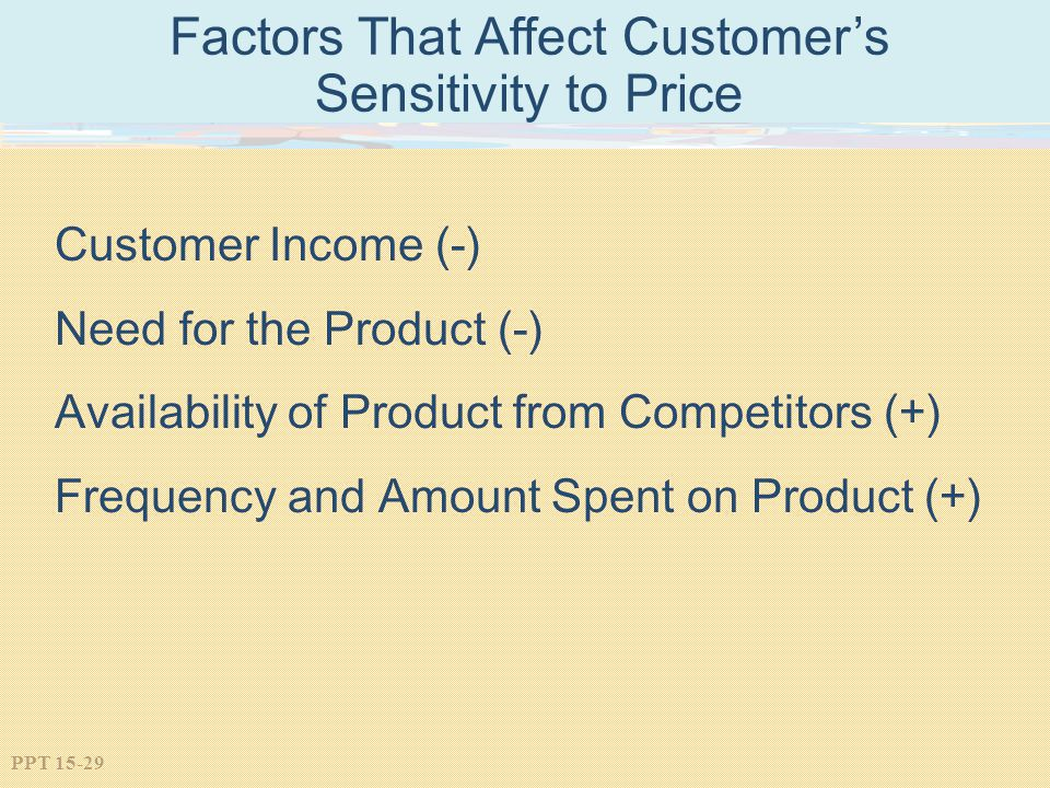 Factors That Affect Customer's Sensitivity to Price