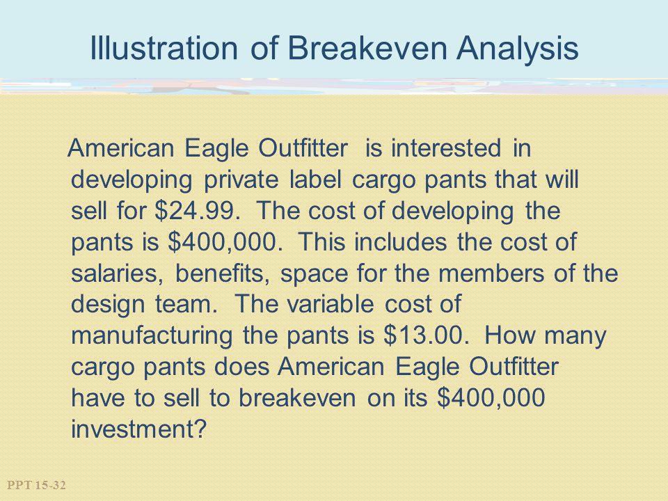 Illustration of Breakeven Analysis