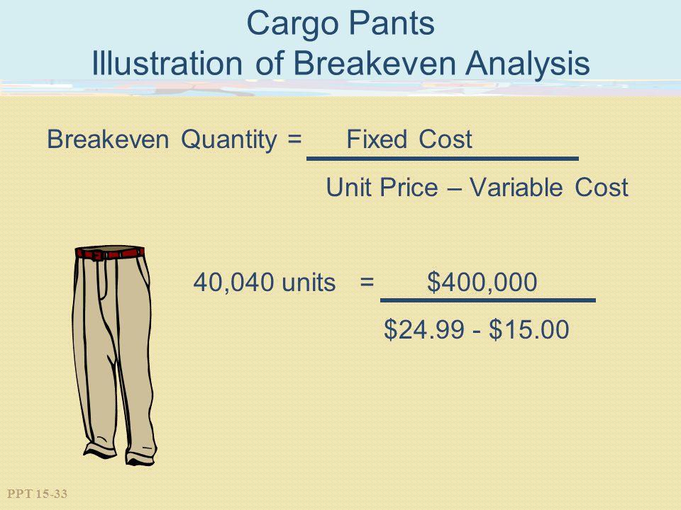 Cargo Pants Illustration of Breakeven Analysis