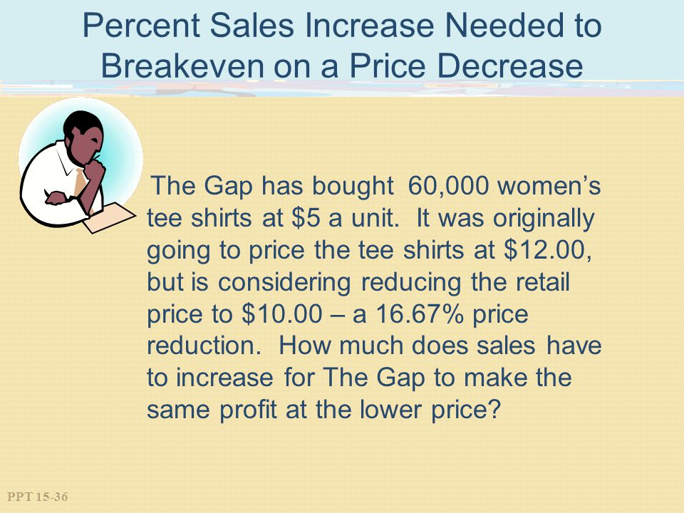 Percent Sales Increase Needed to Breakeven on a Price Decrease