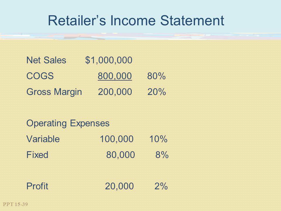 Retailer's Income Statement