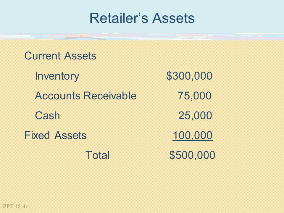 Retailer's Assets Current Assets Inventory $300,000
