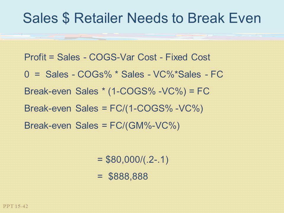 Sales $ Retailer Needs to Break Even