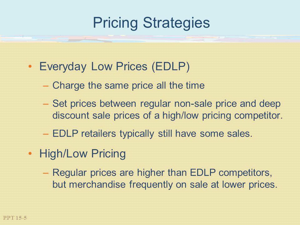 Everyday Low Prices (EDLP)