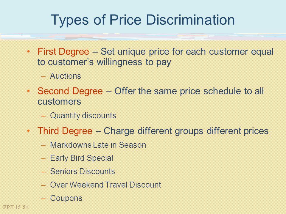 Types of Price Discrimination
