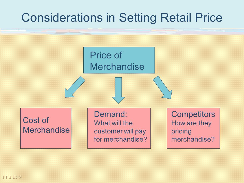 Considerations in Setting Retail Price