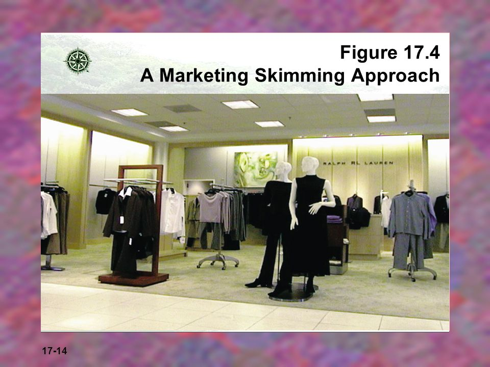 Figure 17.4 A Marketing Skimming Approach