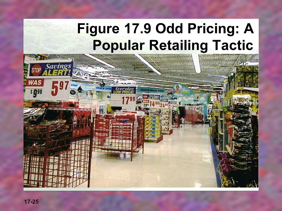 Figure 17.9 Odd Pricing: A Popular Retailing Tactic